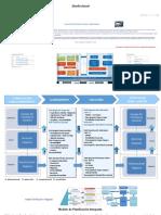 Diseño Sitio Planificación Integrada