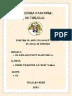 ESQUEMA DE ANÁLISIS BROMATOLÓGICO DE AGUA DE CONSUMO