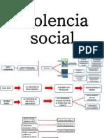 VIOLENCIA SOCIAL.pptx