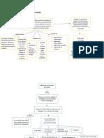 Mapa Conceptual Actvidad 2.docx