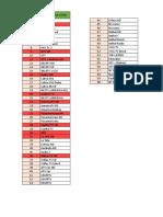 Lista de canales decodificador