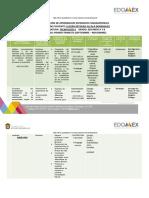 Formatos de seguimiento 2020-2021