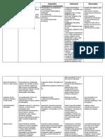 tabela caso 6 - hipertireoidismo
