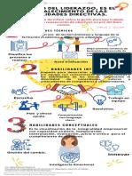ACTIVIDAD 1 infografia Competencias Gerenciales