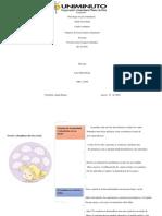 Orígenes de la psicología.docx cuadro sinoptico pdf