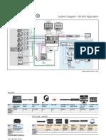 Datavideo_SE-600_System_Diagram.pdf