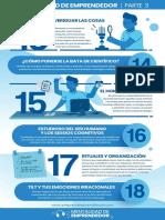 Infografía_mentalidad_de_emprendedor_-_parte_3.pdf