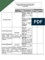 relato sgt.pdf