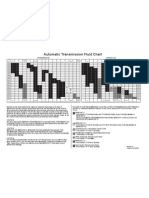 Ford AFT Fluid Chart 091510