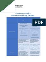 Cuadro comparativo SQL vs NoSQL
