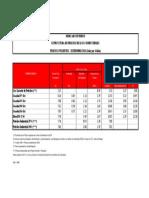 5_ Estructura de Precios de Combustibles - Setiembre 2018