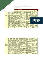 matriz de evaluacion de monografía (1)