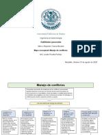 Mapa conceptual manejo de conflictos