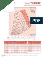 PYROSTAR 25A.pdf