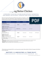 Buying Better Chicken042011