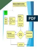 procedimiento por admision de hechos.doc