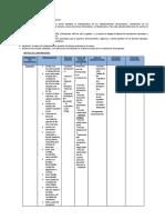 Actividadn1nnnMatriznestablecimientosnfarmacennuticosn ARREGLADO YOVANYS(2)