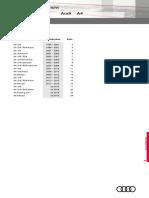RDB_Audi_A4_DE.pdf
