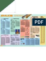 tabel filete EMUGE