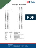 273548253-Respuestas-Del-Test-Dominos (1)