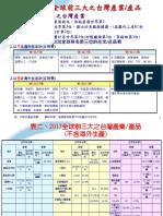 2017年全球前三大之台灣產業_產品一覽表