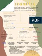 peritonitis.pdf