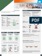 thermodynamics_spanish.pdf