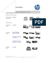 Current HP products
