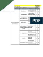 diagrama de paretto FMECA 2015