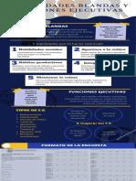 Habilidades blandas y funciones ejecutivas (1)
