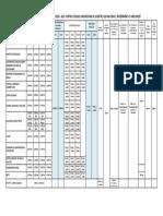 Taxe_Licenta-Master_IF_2020-2021.pdf