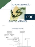Apresentação - Custeio por absorção x Custeio Variável