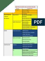 MetodologiaKimballCognos_BI (1).pdf
