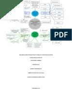 Doc3 mapa mental ssg.docx