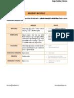 Modalidades oracionales_2º ESO Lengua castellana.docx