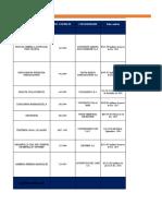 contratos_por_modalidad_pblcar_0