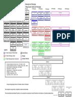psicologia fluxograma.pdf