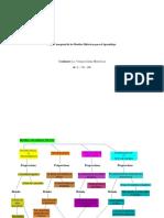 Mapa Conceptual de Modelos Didacticos - Viviana Cristina Moreno Loo (4-742-468)