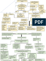 Mapas conceptuales Laura villamizar .pdf