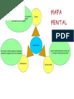 mapa-mental-detectorfruver.odt
