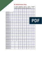 SMKC-2018-AK.pdf