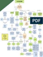 MAPA CONCEPTUAL 2.pdf
