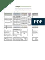 PRESTACIONES SOCIALES.pdf