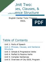 2405_Unit_2-Phrases,_Clauses,_Sentence_Structure