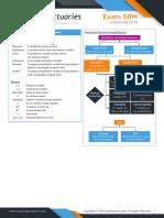 srm formula sheet.pdf