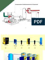 Componentes da Produção de AC