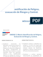 Matriz Identificación de Peligros, Evaluación de Riesgos y Control