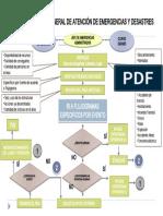 1. Flujograma  Emergencia.pptx
