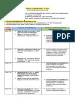 LENGUAJE Y COMUNICACIÓN  II (quinto)