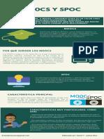 MOOCS Y SPOC
